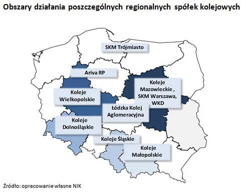 Obszary działania poszczególnych regionalnych spółek kolejowych