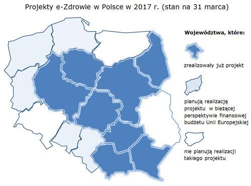 Projekty e-Zdrowie w Polsce w 2017 r. (stan na 31 marca)