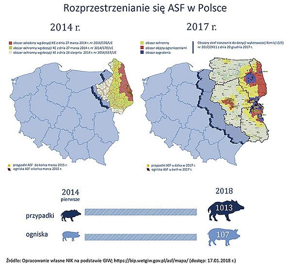 Rozprzestrzenianie się ASF w Polsce rok 2014 i 2017