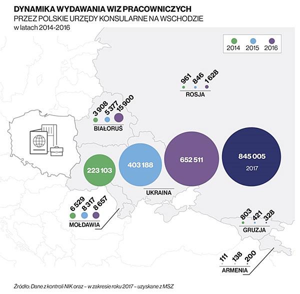 Dynamika wydawania wiz pracowniczych przez Polskie urzędy konsularne na wschodzie w latach 2014-2016