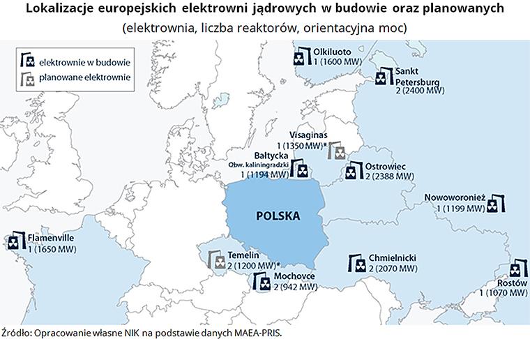 Czas na rozpatrzenie wniosku o wydanie wizy złożonego w kontrolowanych urzędach konsularnych na Ukrainie w latach 2014-2016