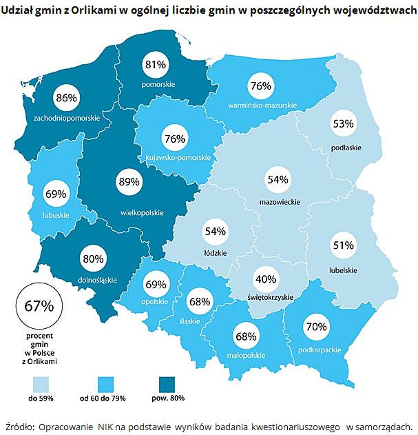 Udział gmin z Orlikami w ogólnej liczbie gmin w poszczególnych województwach Źródło: Opracowanie NIK na podstawie wyników badania kwestionariuszowego w samorządach.