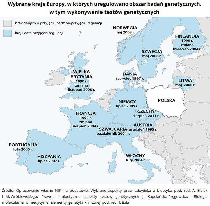 Wybrane kraje Europy, w których uregulowano obszar badań genetycznych, w tym wykonywanie testów genetycznych