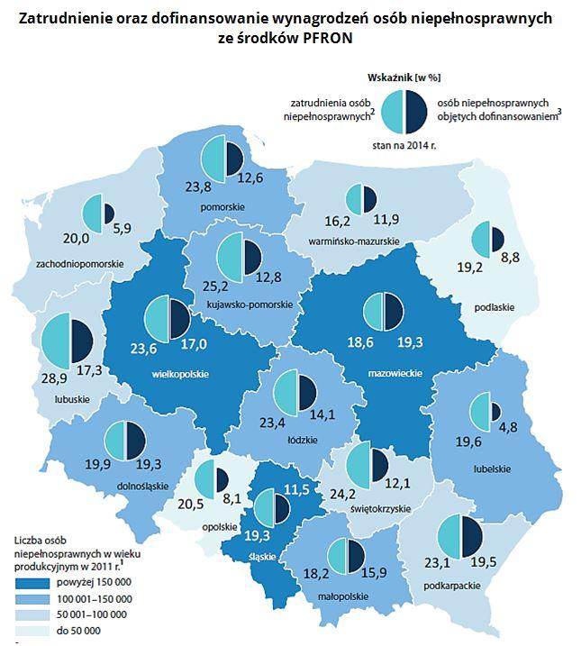 Zatrudnienie oraz dofinansowanie wynagrodzeń osób niepełnosprawnych ze środków PFRON. Źródło: Opracowanie własne NIK na podstawie danych GUS i PFRON