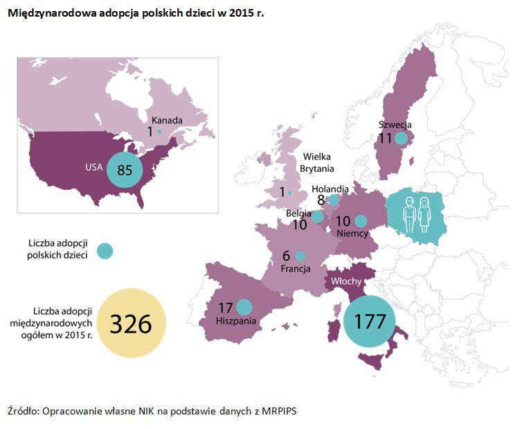 Międzynarodowa adopcja polskich dzieci w 2015 r.