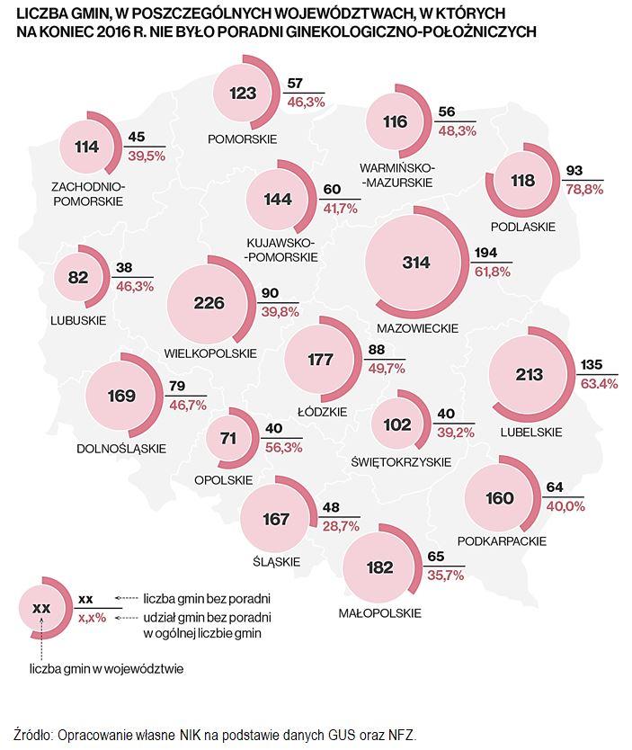 Liczba gmin w poszczególnych województwach, w których na koniec 2016 r. nie było poradni ginekologiczno-położniczych