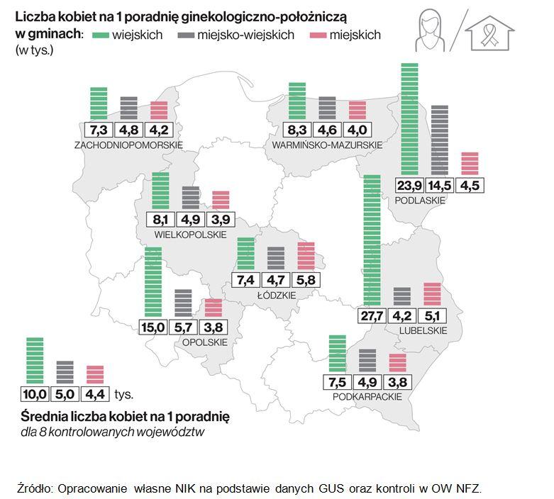 Liczba kobiet na 1 poradnię ginekologiczno-położniczą w gminach