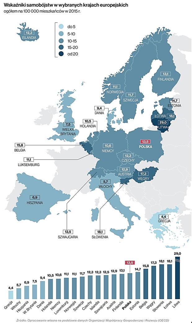 Wskaźnika samobójstw w wybranych krajach europejskich ogółem na 100 000 mieszkańców w 2015 r.