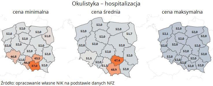 Okulistyka - hospitalizacja. Źródło: opracowanie własne NIK na podstawie danych NFZ