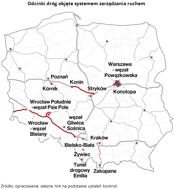 Odcinki dróg objęte systemem zarządzania ruchem. Źródło: opracowanie własne NIK na podstawie ustaleń kontroli