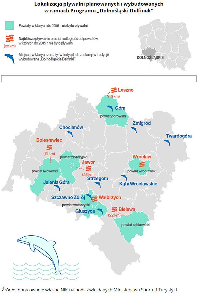 """Lokalizacja pływalni planowanych i wybudowanych w ramach Programu """"Dolnośląski Delfinek"""". Źródło: opracowanie własne NIK na podstawie danych Ministerstwa Sportu i Turystyki"""