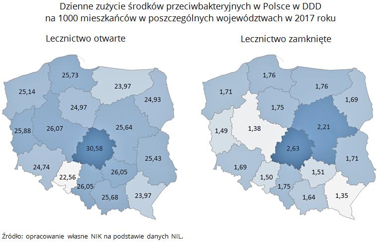 Dzienne zużycie środków przeciwbakteryjnych w Polsce w DDD na 1000 mieszkańców w poszczególnych województwach w 2017 roku w lecznictwie otwartym i lecznictwie zamkniętym. Źródło: opracowanie własne NIK na podstawie danych NIL.