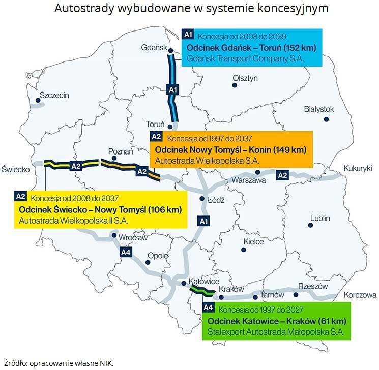 Autostrady wybudowane w systemie koncesyjnym. Źródło: opracowanie własne NIK.