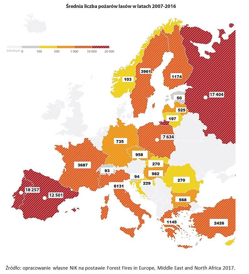 Śrenia liczba pożarów lasów w latach 2007-2016
