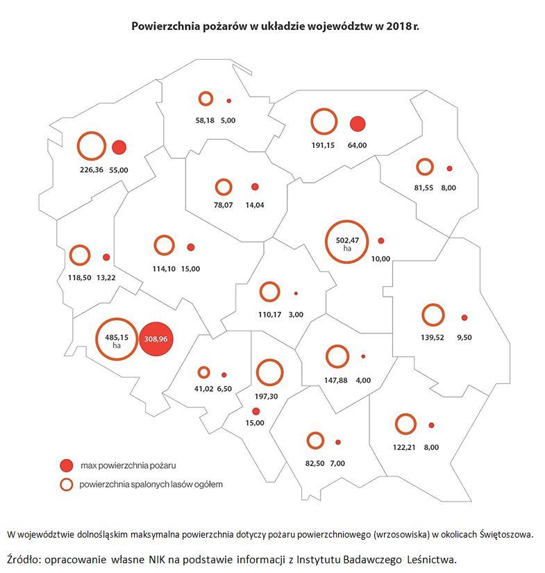 Powierzchnia pożarów w układzie województw w 2018 r.