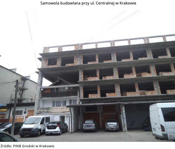 Samowola budowlana przy ul. Centralnej w Krakowie. Źródło: PINB Grodzki w Krakowie