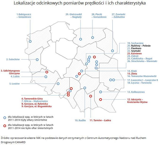 Lokalizacje odcinkowych pomiarów prędkości i ich charakterystyka. Źródło: opracowanie własne NIK na podstawie danych otrzymanych z Centrum Automatycznego Nadzoru nad Ruchem Drogowym CANARD