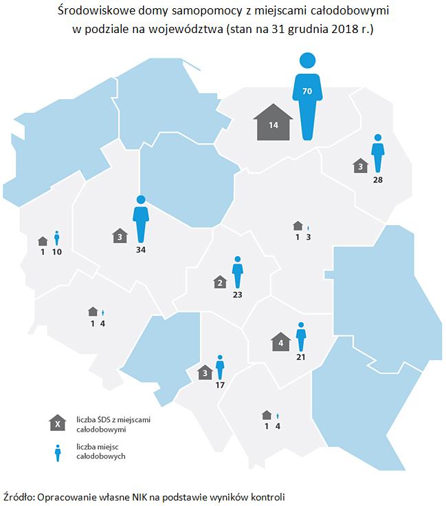 Środowiskowe domy samopomocy z miejscami całodobowymi w podziale na województwa (stan na 31 grudnia 2018 r.). Źródło: Opracowanie własne NIK na podstawie wyników kontroli