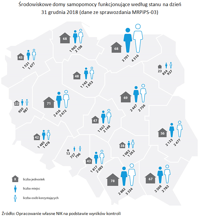 Środowiskowe domy samopomocy funkcjonujące według stanu na dzień 31 grudnia 2018 (dane ze sprawozdania MRPiPS-03). Źródło: Opracowanie własne NIK na podstawie wyników kontroli