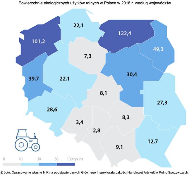 Powierzchnia ekologicznych użytków rolnych w Polsce w 2018 r. według województw. Źródło: Opracowanie własne NIK na podstawie danych Głównego Inspektoratu Jakości Handlowej Artykułów Rolno-Spożywczych.