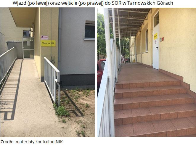 Wjazd oraz wejście do SOR w Tarnowskich Górach - materiały kontrolne NIK