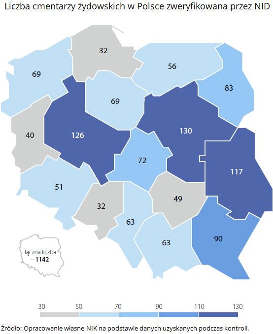 Liczba cmentarzy żydowskich w Polsce zweryfikowana przez NID. Źródło: Opracowanie własne NIK na podstawie danych uzyskanych podczas kontroli.