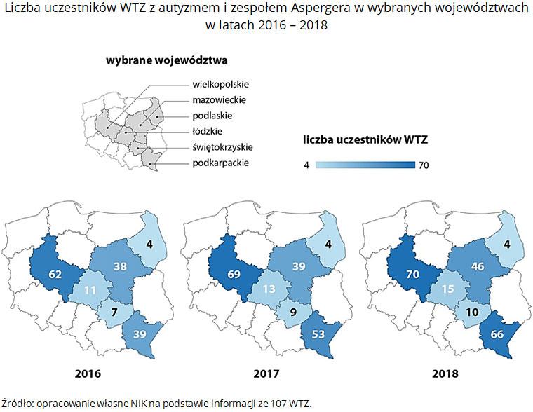 Liczba uczestników WTZ z autyzmem i zespołem Aspergera w wybranych województwach w latach 2016 - 2018. Źródło: opracowanie własne NIK na podstawie informacji ze 107 WTZ.