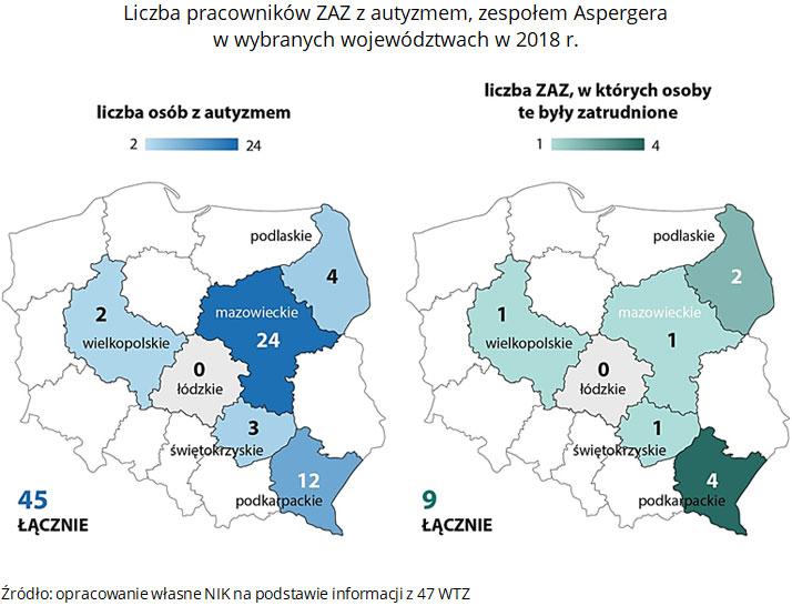 Liczba pracowników ZAZ z autyzmem, zespołem Aspergera w wybranych województwach w 2018 r. Źródło: opracowanie własne NIK na podstawie informacji z 47 WTZ.