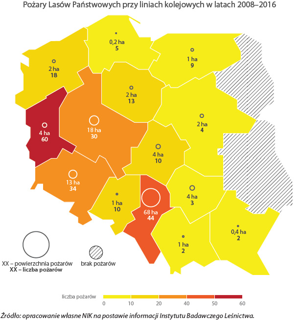 Pożary Lasów Państwowych przy liniach kolejowych w latach 2008-2016. Źródło: opracowanie własne NIK na postawie informacji Instytutu Badawczego Leśnictwa.