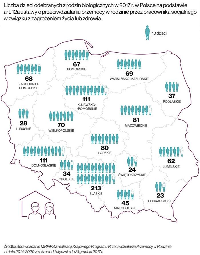Liczba dzieci odebranych z rodzin biologicznych w 2017 r. w Polsce na podstawie art. 12a ustawy o przeciwdziałaniu przemocy w rodzinie przez pracownika socjalnego w związku z zagrożeniem życia lub zdrowia. Sprawozdanie MRPiPS z realizacji Krajowego Programu Przeciwdziałania Przemocy w Rodzinie na lata 2014-2020 za okres od 1 stycznia do 31 grudnia 2017 r.