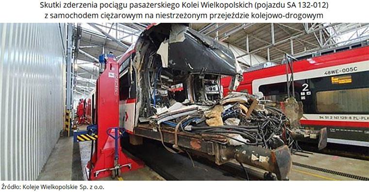Skutki zderzenia pociągu pasażerskiego Kolei Wielkopolskich (pojazdu SA 132-012) zsamochodem ciężarowym na niestrzeżonym przejeździe kolejowo-drogowym. Źródło: Koleje Wielkopolskie Sp. zo.o.