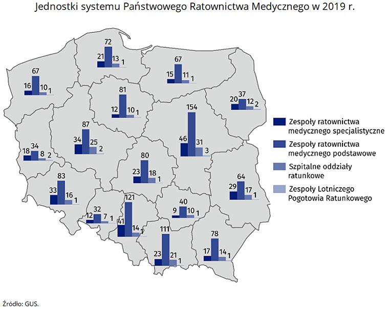 Jednostki systemu Państwowego Ratownictwa Medycznego w2019r. (opis grafiki)